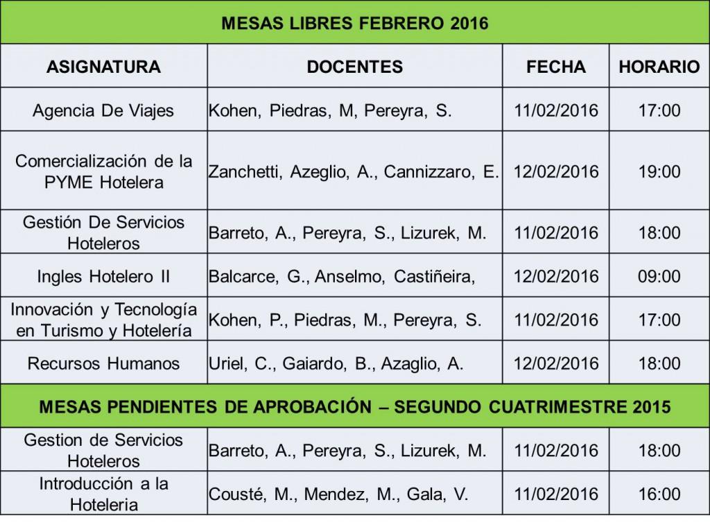 MESAS LIBRES Y PENDIENTES FEB 2016